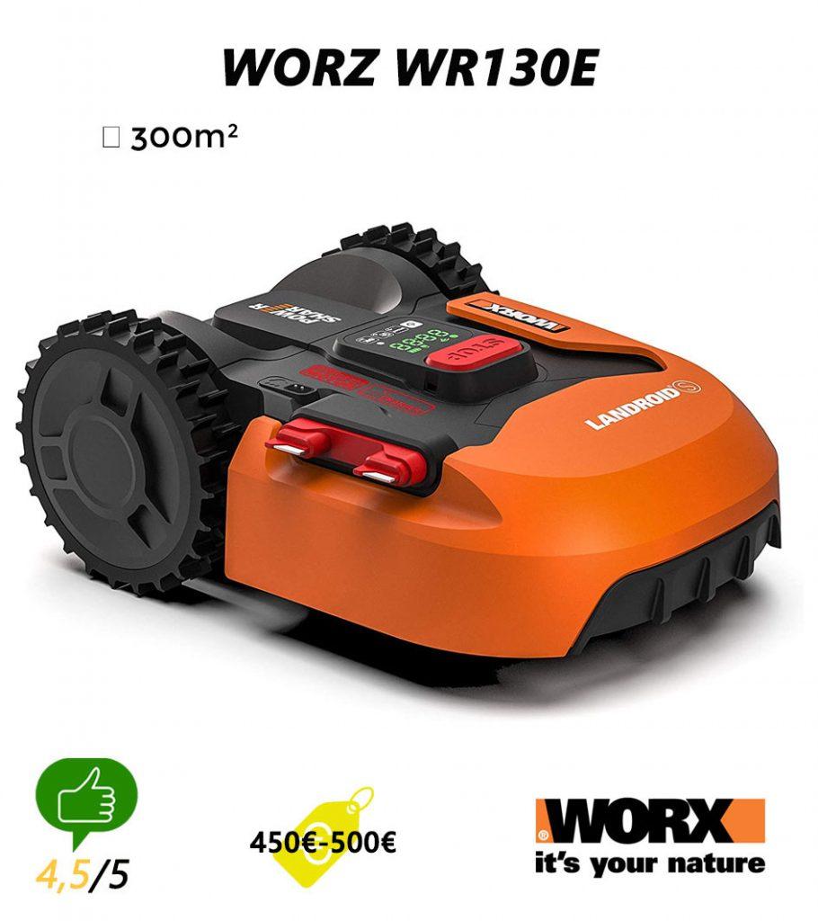 avis robot tondeuse Universrobot-Worx-robot-tondeuse-130E