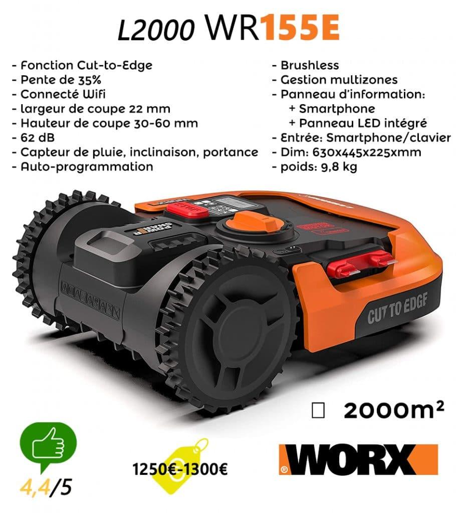 Worx wr155e-2020-universrobot