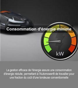 Consommation-d'Energie-minime univers robot avis avantages